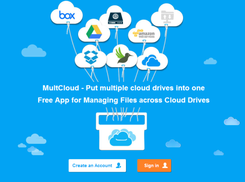 Manage, Move, Copy, and Migrate Files Between Cloud Storage Services with MultCloud